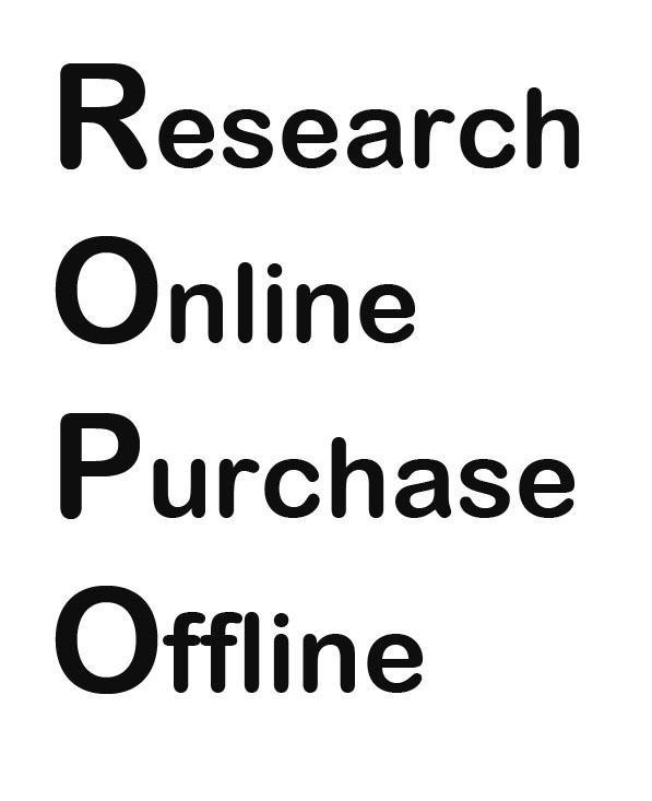 Visibilità Online: per le aziende sempre più importante, parola di Ropo.